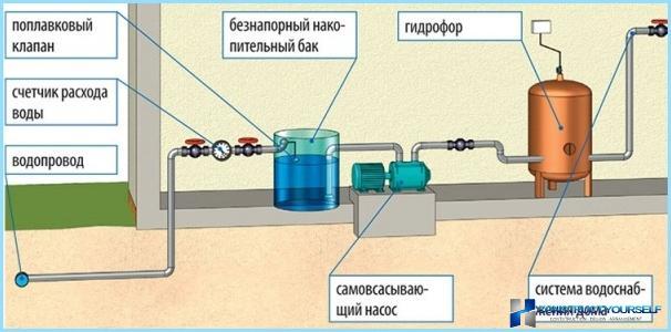 Эксплуатация нефтяных и газовых скважин фонтанная эксплуатация скважин рис 8 9