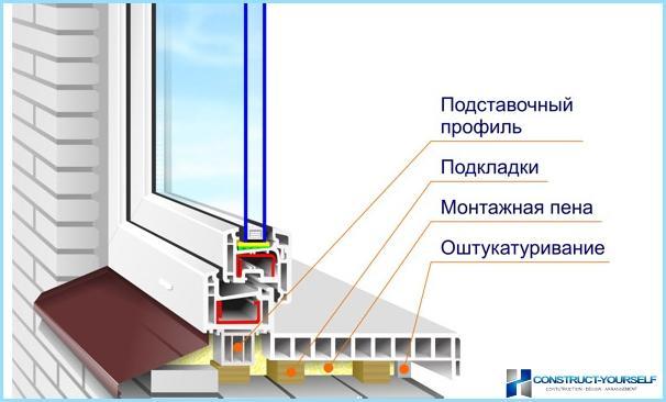 Uzstādīšana palodzes plastmasas logiem