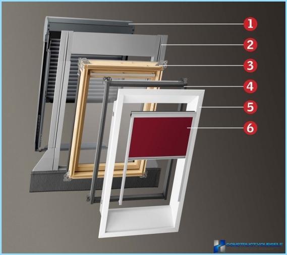 Kā uzstādīt mansarda logu rāmji ar savām rokām