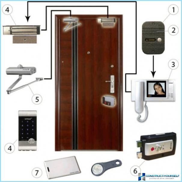 Звуковая сигнализация на входную дверь своими руками