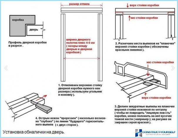 Как установить наличники на межкомнатные двери своими руками