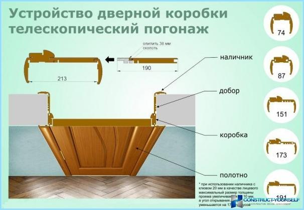 Добор наличники на двери своими руками 226