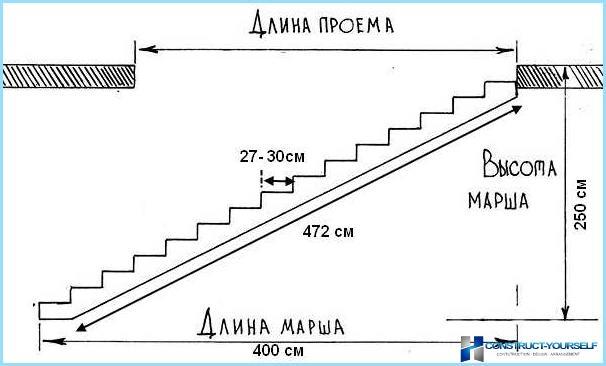 Металлические лестницы своими руками чертежи 11