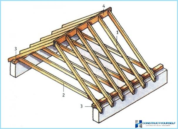 Design and installation of roof system mansard roof