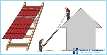 How to cover the roof with his hands Decking