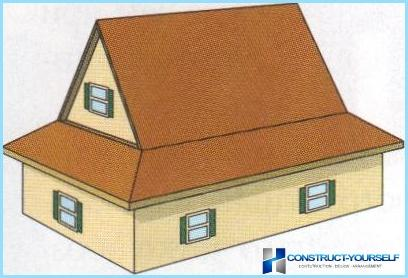 ประเภทของหลังคาของบ้านส่วนตัว