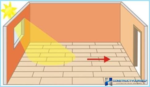 Wie Laminatboden Auf Dem Betonboden Zu Legen Video - Laminat legen richtung
