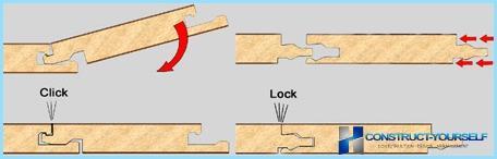 Lo spessore del laminato al substrato