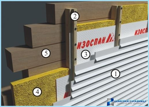 Hidroizolācija balkoniem un terasēm, ar savām rokām