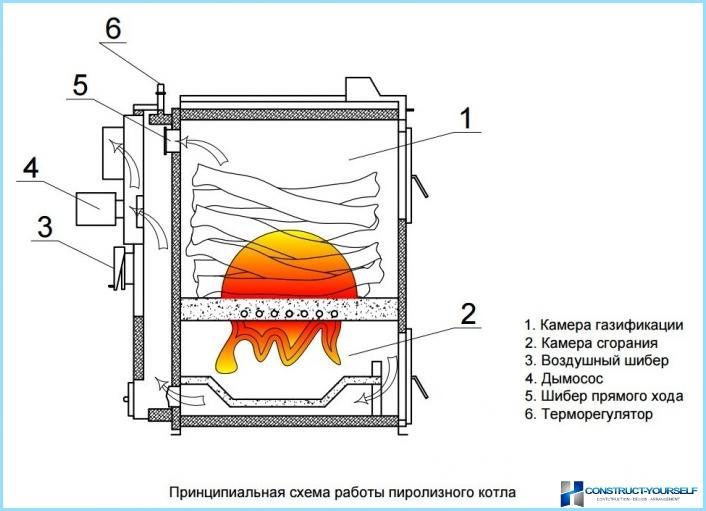 Решетка радиатора волга своими руками