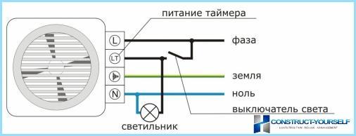 Kā pieslēgt ventilatoru caur releju