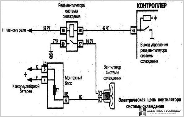 Схема электровентилятора охлаждения на газ 31105