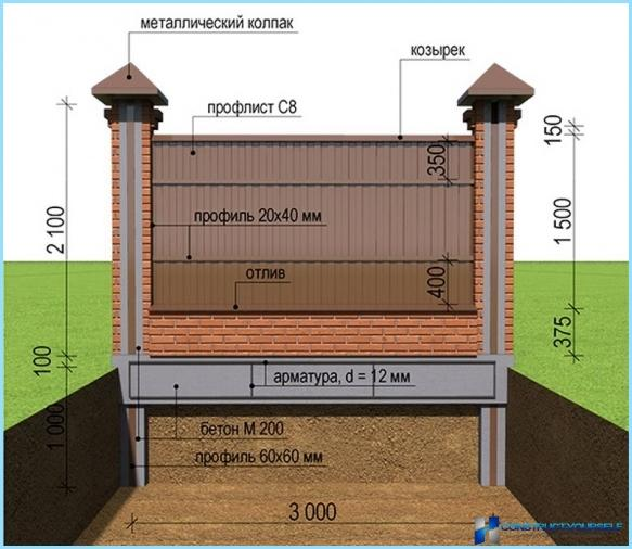 Как построить забор из кирпича и профнастила своими руками 60