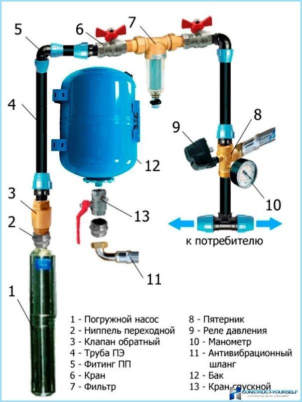 Схема автоматики для скважины своими руками 47