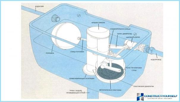 Kā noteikt tualeti, kas pastāvīgi plūst