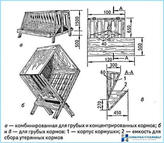 Как сделать кормушку для сена для козы - Mob-fun.ru