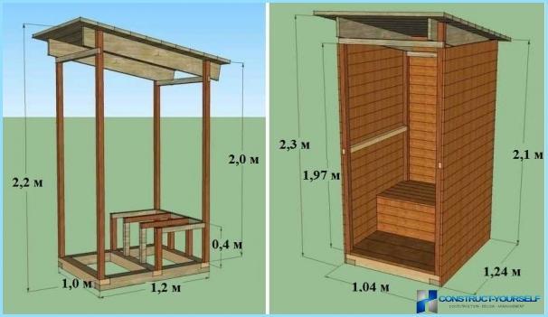 Деревянный дачный туалет своими руками чертежи