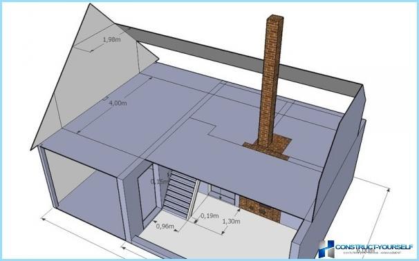 Projekts ir mansarda jumts privātmājā