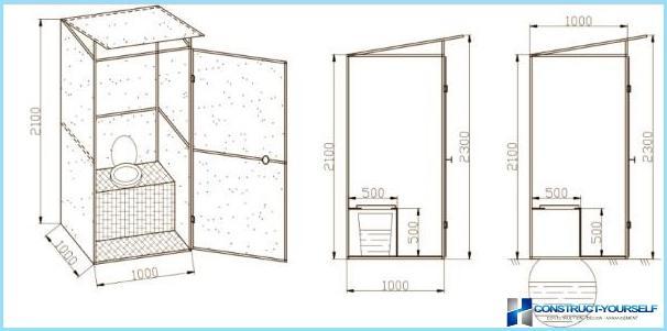 Размеры для дачного туалета своими руками 390