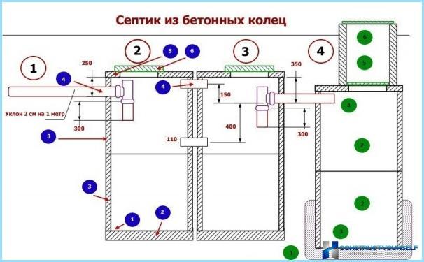 Схема канализации в частном доме из колец своими руками 468