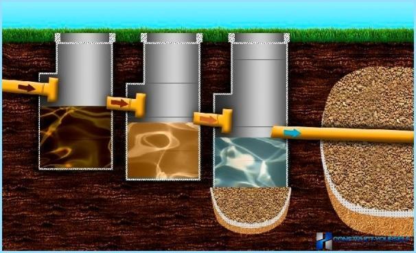 Den septisk enhet tank av betongringer