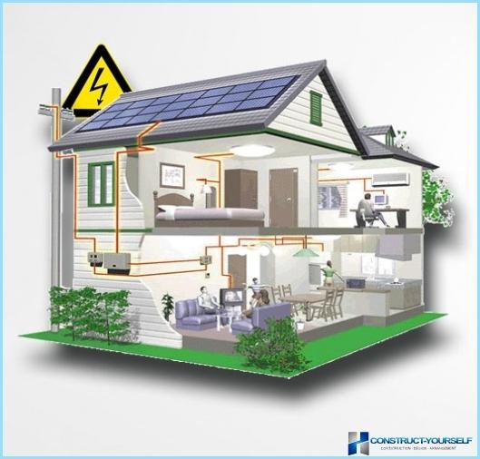 Elektro Projekt In Einem Privaten Haus