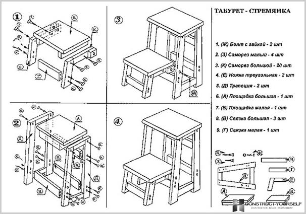 Krēsls-stalažu kāpnes: foto, video, zīmējumi
