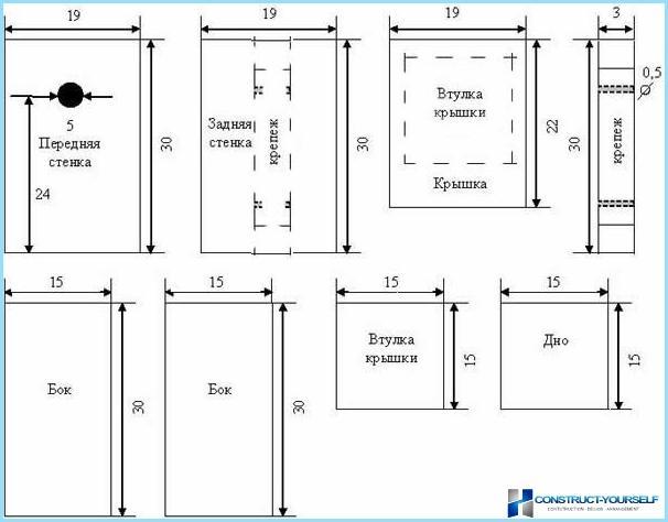 Lag en birdhouse sine egne hender i henhold til tegninger, bilder og videoer