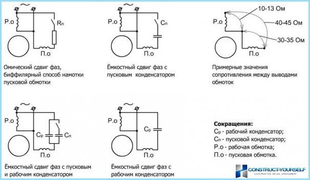 Схемы включения однофазных электродвигателей 220 вольт
