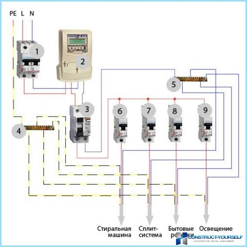 Cхемы электропроводки квартиры  Заметки электрика