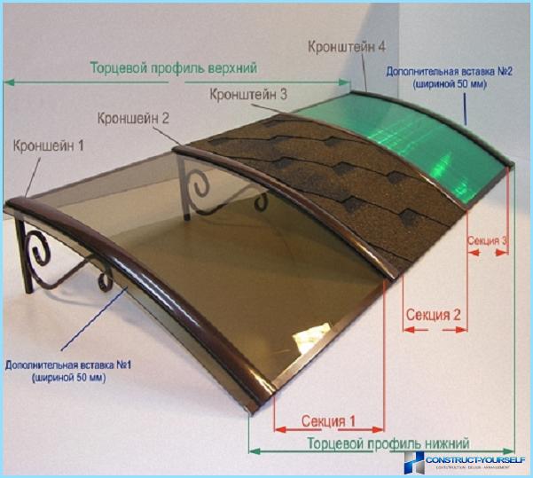 Козырек над балконом: инструкция по монтажу строительный пор.