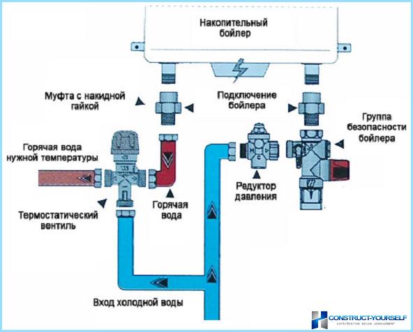 Подключение реле давления к водонагревателю