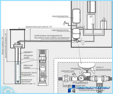 Водяные гидроаккумуляторы схемы подключения