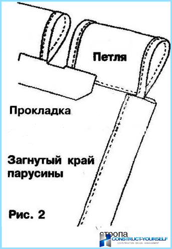 Как сшить гамак для шиншиллы своими руками выкройки 74