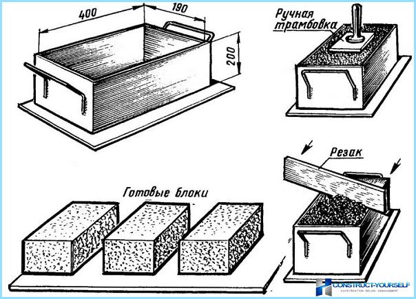 Как сделать кирпич шлакоблок