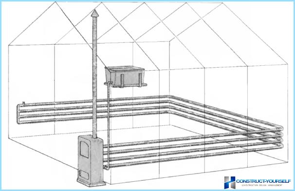 Wie man eine Beheizung von Gewächshäusern aus Polycarbonat machen