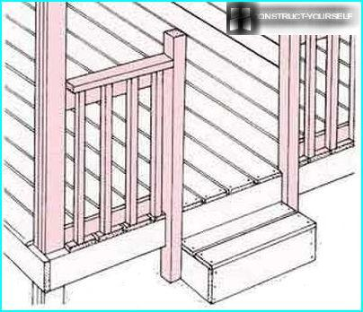 Set side railing