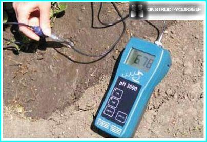 Accurate and quick way to measure the acidity in soils