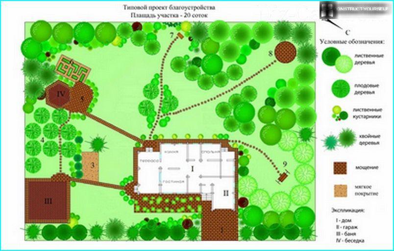 Example plot layout 20 acres