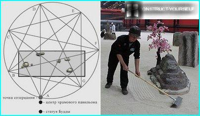 Heptagonal geometrical network of lines and a rock garden in Chelyabinsk