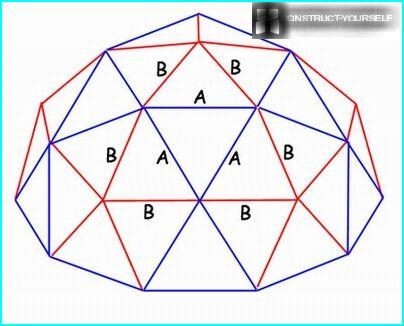 frame scheme of the geodesic dome type 2V