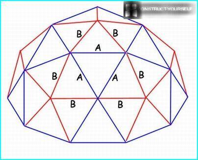 schéma de trame de la géodésique de type dôme 2V