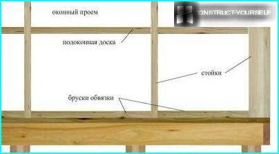 Create frame