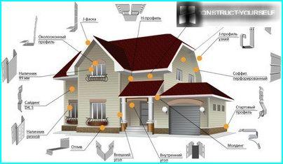 Calculation of siding needs