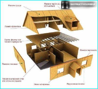схема будинку
