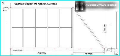 gate Planer