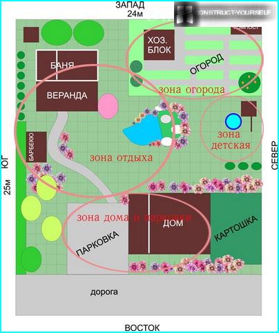 Plan suburban area