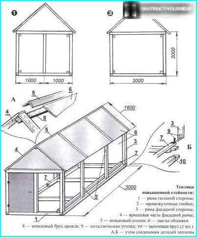 Gewächshaus mit einer stabilen Konstruktion