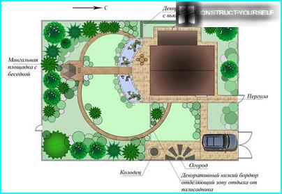 Accommodation recreation area