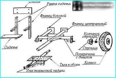 Fahren Herstellung Racks und Radachsen
